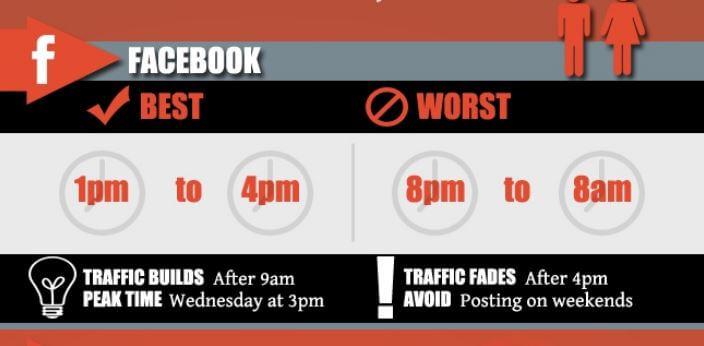 facebook times